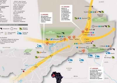 Forces en présence au Mali