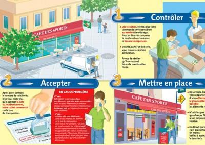 Informations PMU