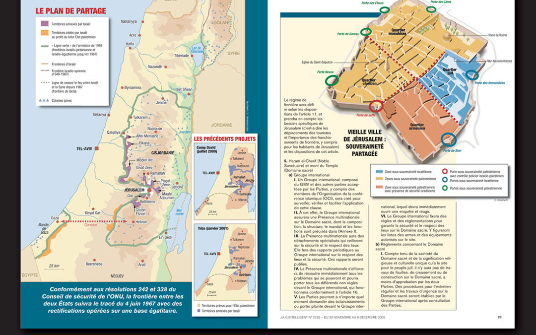 Double page Israël